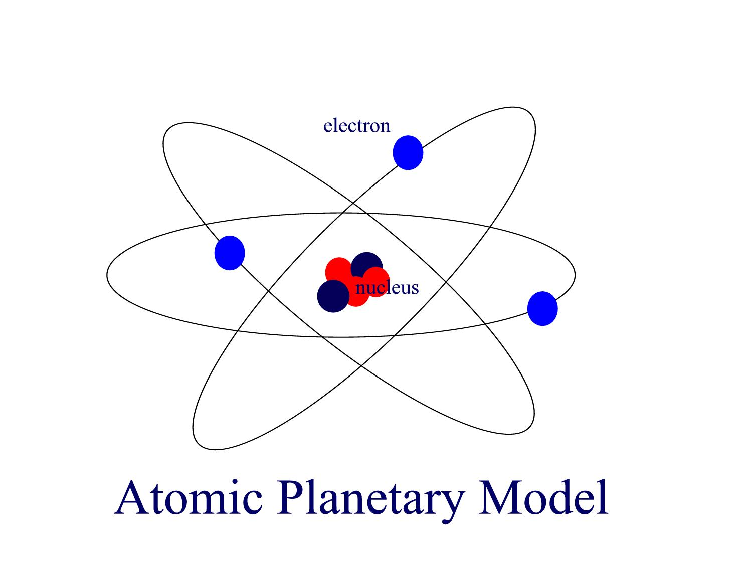 Nitrogen Atom Model In the electron cloud model